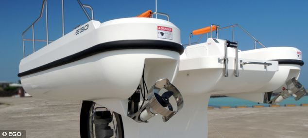 The EGO SE 450 is powered by a prupulsion system, run by electric thrusters on both sides of the vessel.